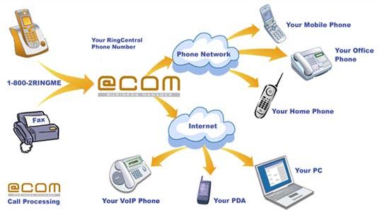 COM systems | www.technetworks.eu